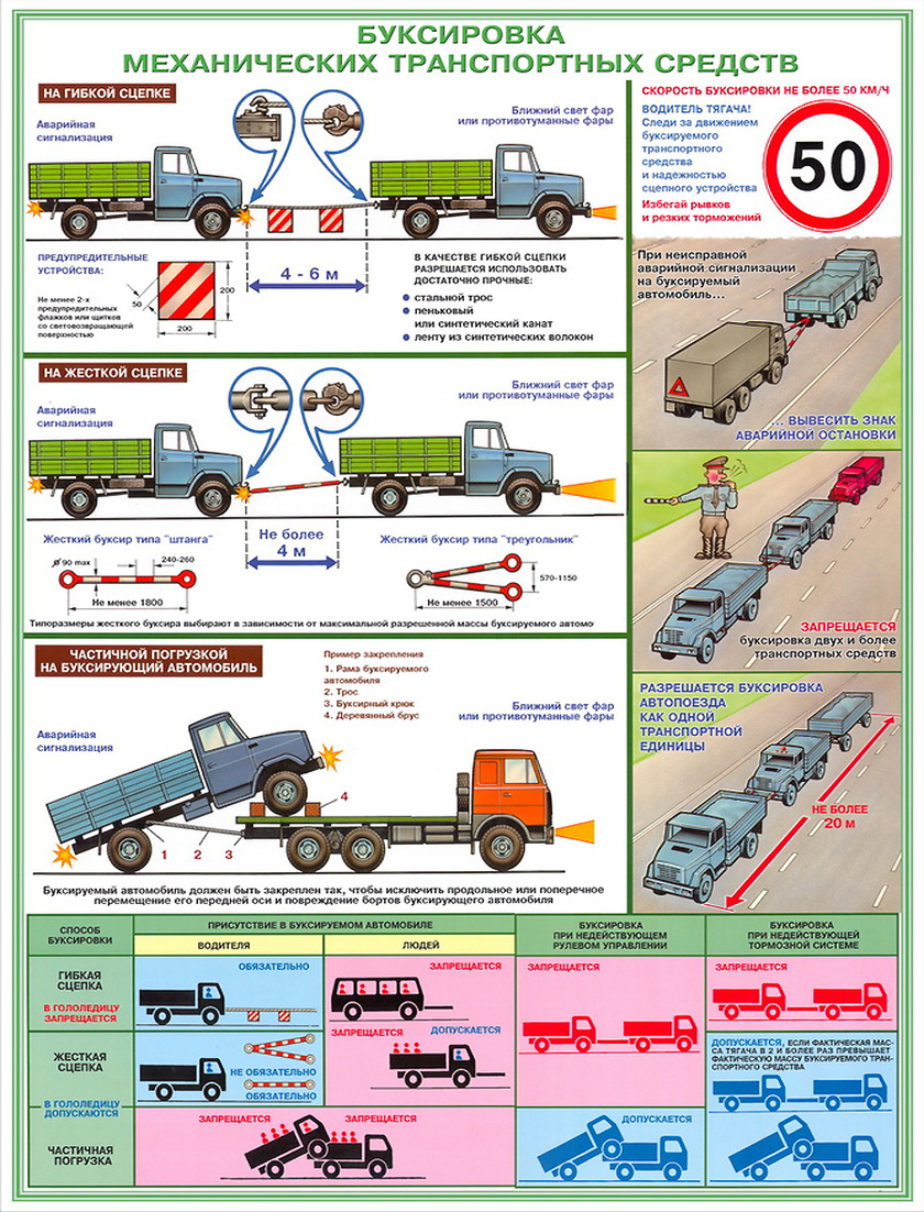 Схемы и расстояния автомобильные